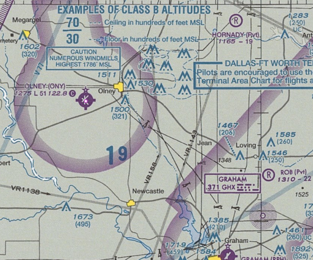Olney on sectional chart